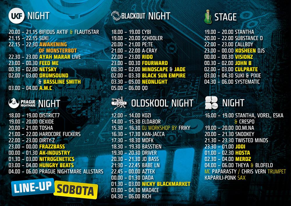 Fourward @ Let It Roll Festival, Czech Republic (D&BTV Live) (2013-08-03)